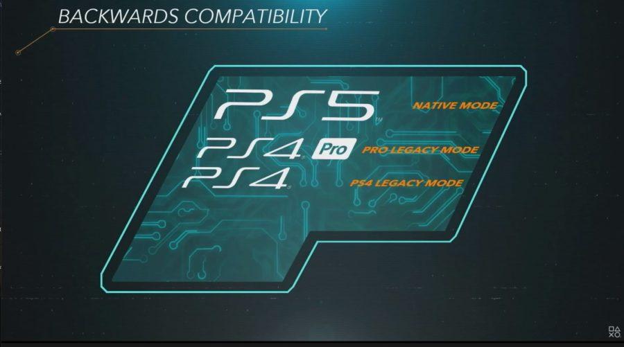 Mesmo implementando o recurso, é difícil defender o PS5 quando o assunto é retrocompatibilidade.